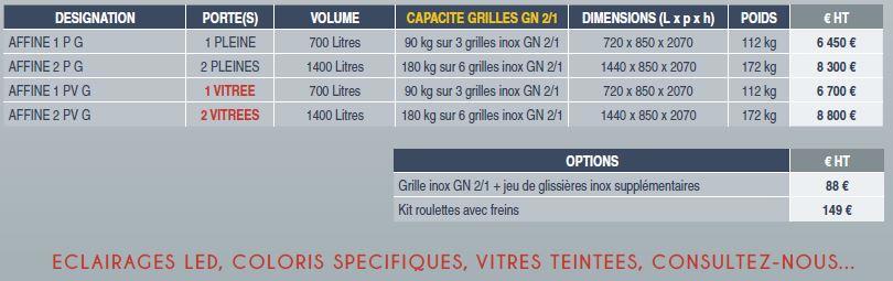 armoire-affinage-fromages-description2