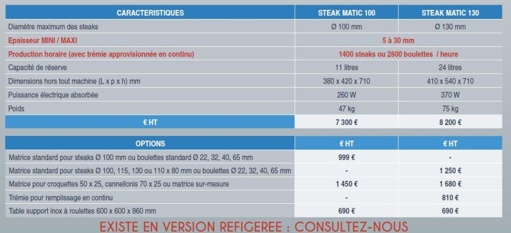 formeuse-steak-matic-description2