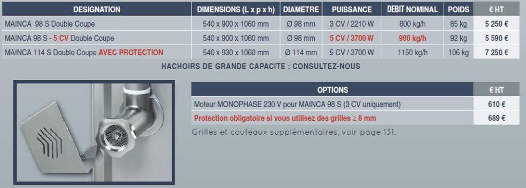 hachoirs-grand-debit-mainca-sur-socle-description2
