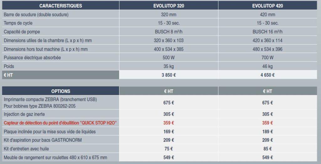 machine-sous-vide-evolutop-imprimante-description2