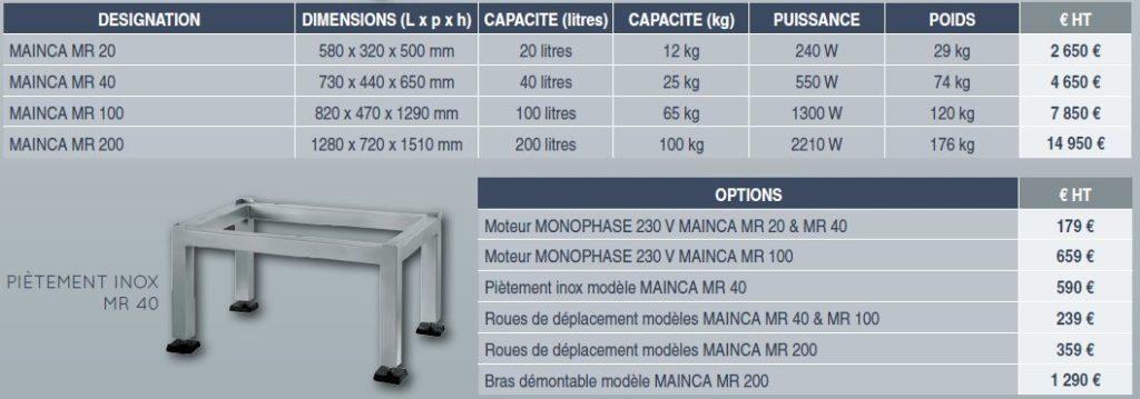 melangeurs-rectangulaires-description2
