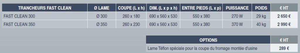 trancheurs-fast-clean-a-courroie-description2