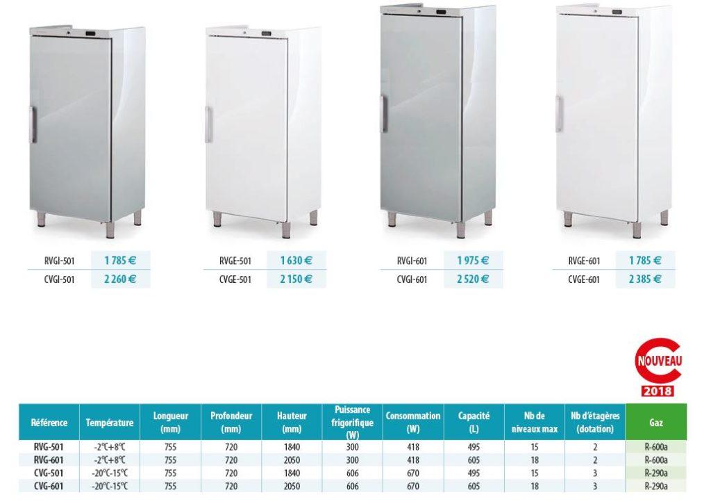 armoire-gn-2-1-froid-ventilé-tableau.