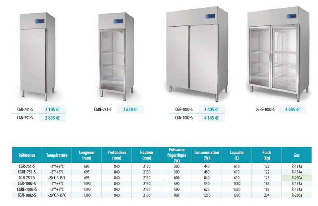 armoires gn 2-1 restauration s- line-tableau