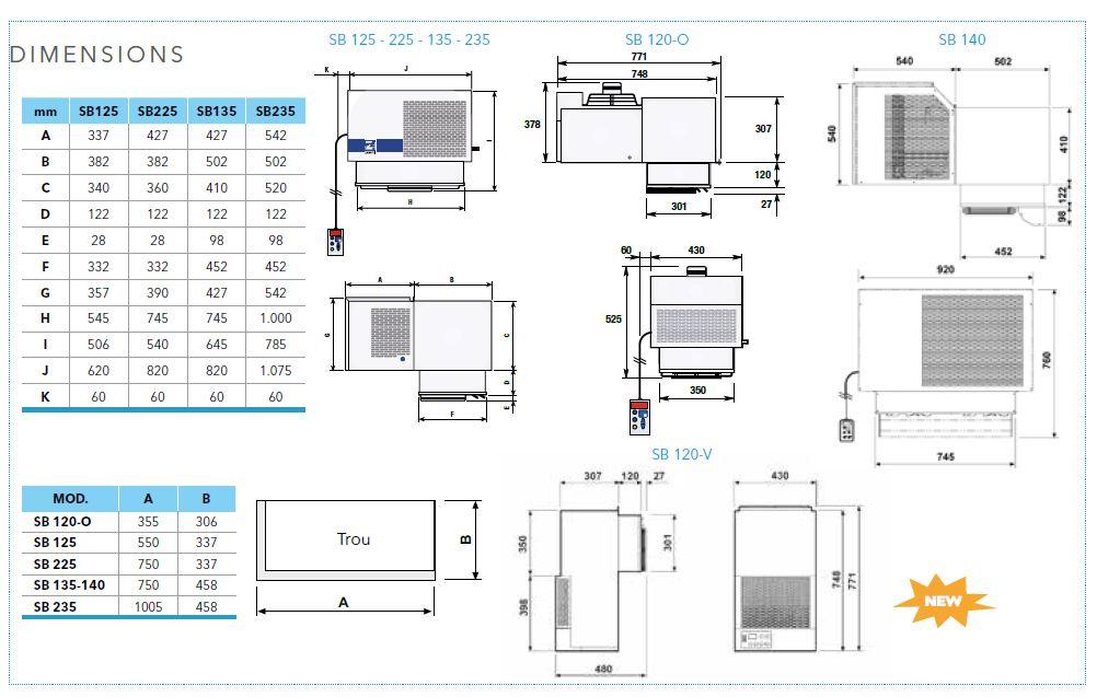 monobloc plafonnier description2